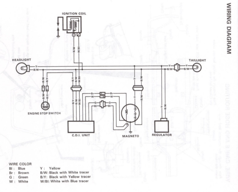..... dubbi , aneddoti , soluzioni in fase di rimontaggio  - Pagina 4 Gialla10