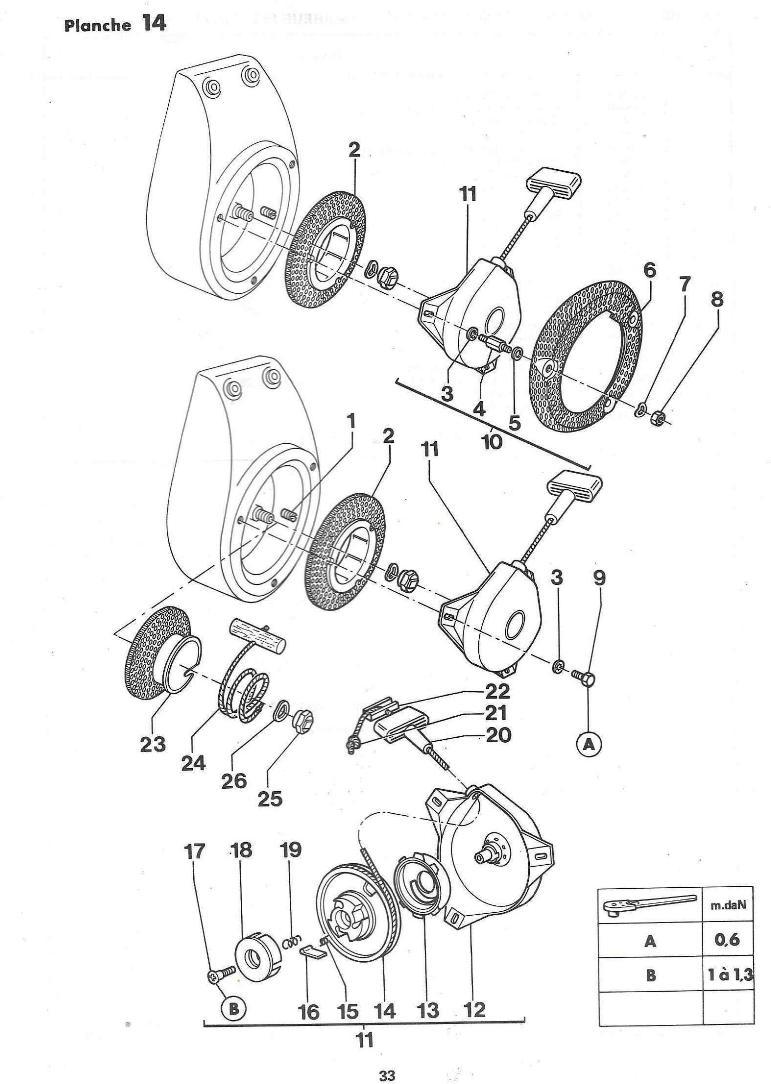 Pp2x - Problème de fonctionnement de motoculteur STAUB PP2X - Page 2 617_2_10
