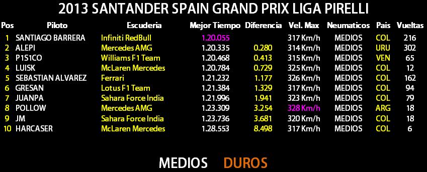 05 - Torneo F1/ España, Montmelo Dia_212
