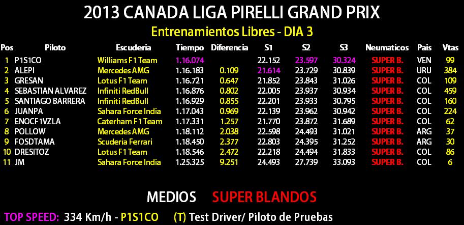 07 - Torneo F1/ Canada, Montreal Dia_313