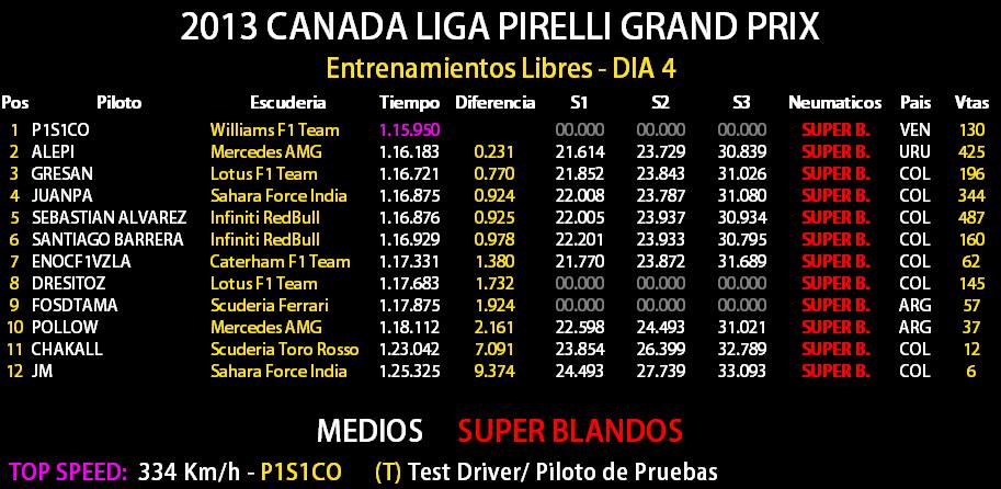 07 - Torneo F1/ Canada, Montreal Dia_412
