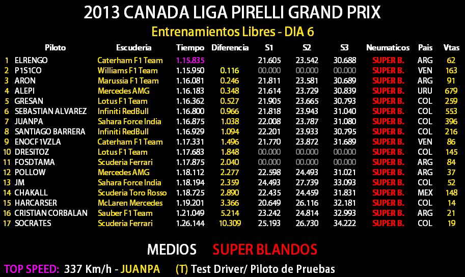 07 - Torneo F1/ Canada, Montreal Dia_611