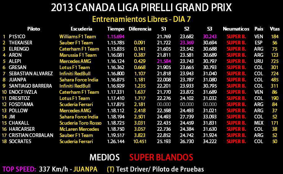 07 - Torneo F1/ Canada, Montreal Dia_711