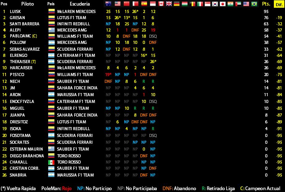 06 - Gran Premio de Monaco - Mundial F1 Mundia24