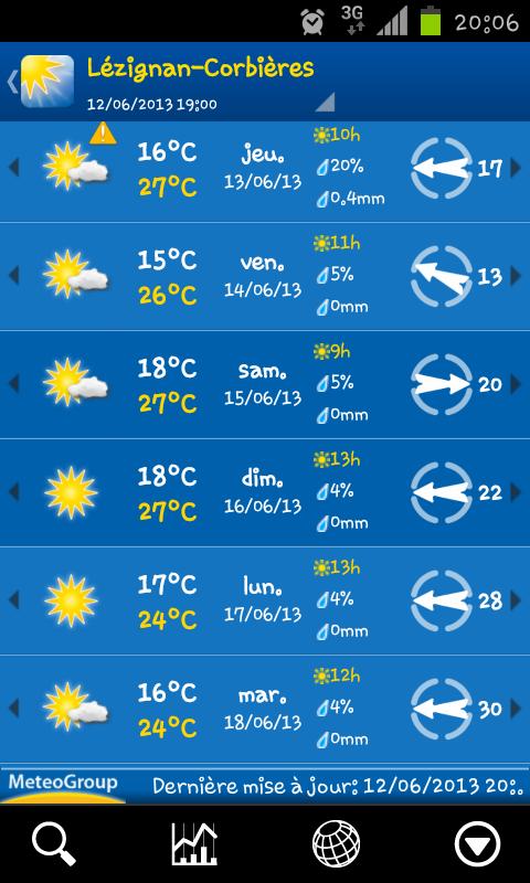 14-15-16 Juin 2013  Lézignan-corbières Espagne par les pistes 550kms (bis repetita) - Page 3 Screen12