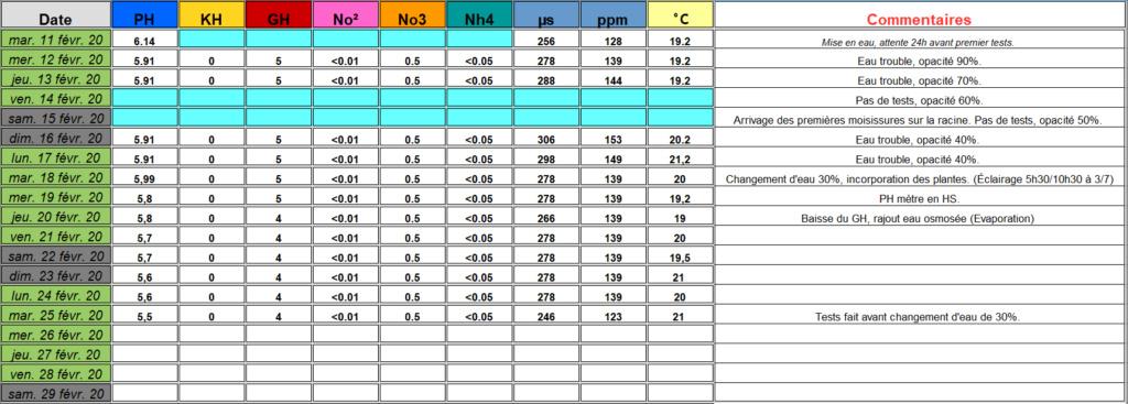 [Projet] Blau Cubic 80L  - Page 8 Test_s10