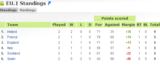 Italy(Away) and France(Away) - Season B Opening Weekend - Page 2 Sittin10