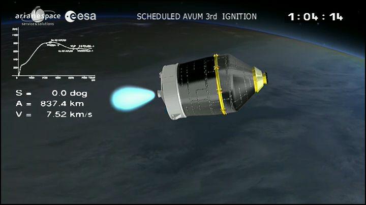 Vega VV02 (VNREDSat + Proba-V) - 7.5.2013 - Page 5 Captur17
