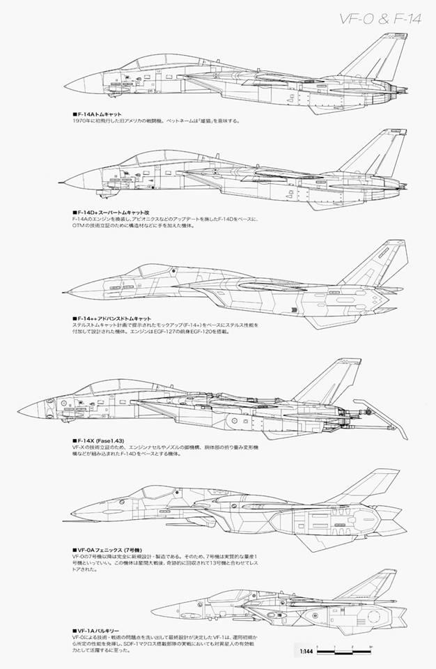 Chasseur VF-0A PHENIX Macros10