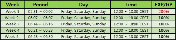 Weekend Hot Time Event Week_e10