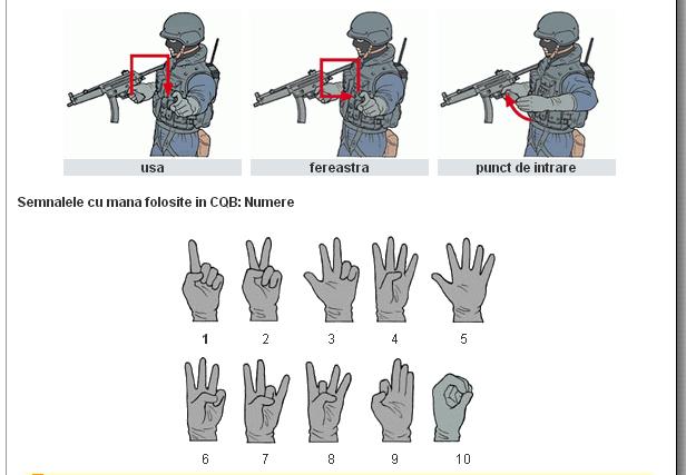 SEMNE TACTICE folosite in CQB (Close Quarter Batle) Semne_14