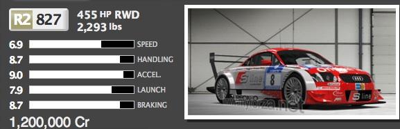 endurance multyclasse audi tt 1h Audi10