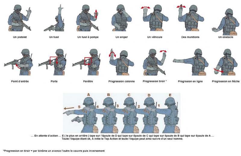 Un peu de tactique ! Langage des Signes Tactiques Tactic10