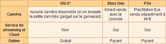 [MULTI] E3 2013: Comparatif... Captur14