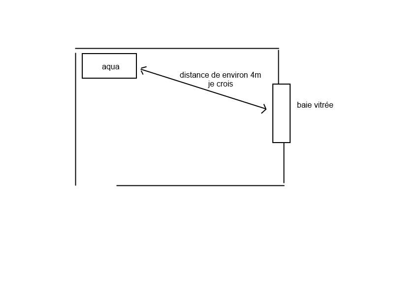 choix de tube en T5 Sans_t10