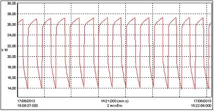 variateur de fréquence pour compresseur à air Puiss_14