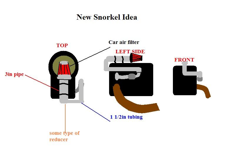 New snorkel and custom hood design for my mower New_sn10