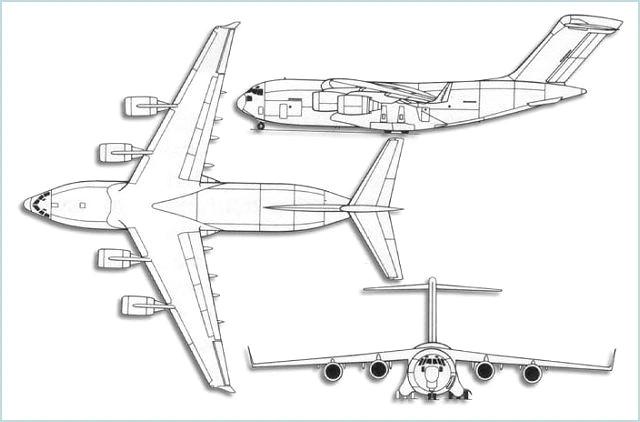 Modèle de vol mis à jour du C-17 Globemaster Jfur0m10