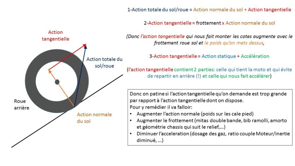 motricité - Page 2 Motric10