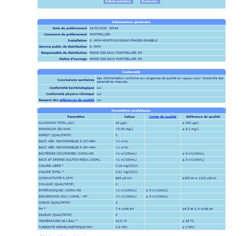 qualité de l'eau du robinet Eau10