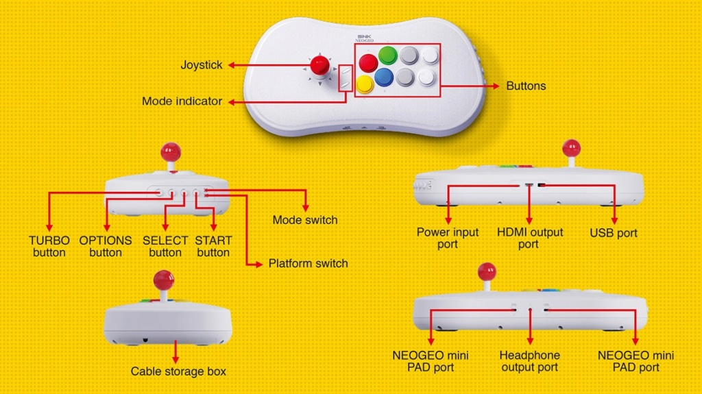 Nouveau slug & hardware snk! - Page 3 Neogeo11