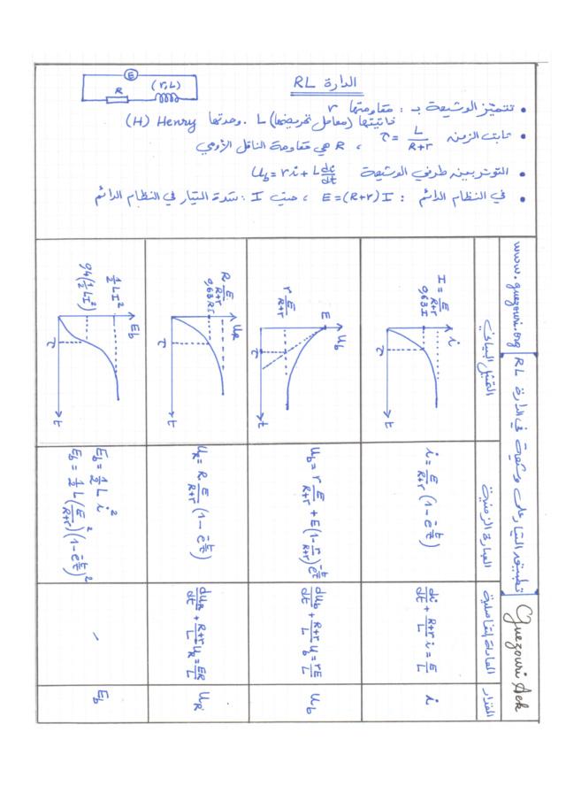 دراسة الظواهر الكهربائية - الوحدة 03 في الفيزياء - 3 ثانوي رياضي، تقني رياضي، علوم تجريبية BAC 3AS Resu3-11