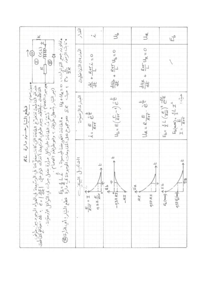 دراسة الظواهر الكهربائية - الوحدة 03 في الفيزياء - 3 ثانوي رياضي، تقني رياضي، علوم تجريبية BAC 3AS Resu3-13