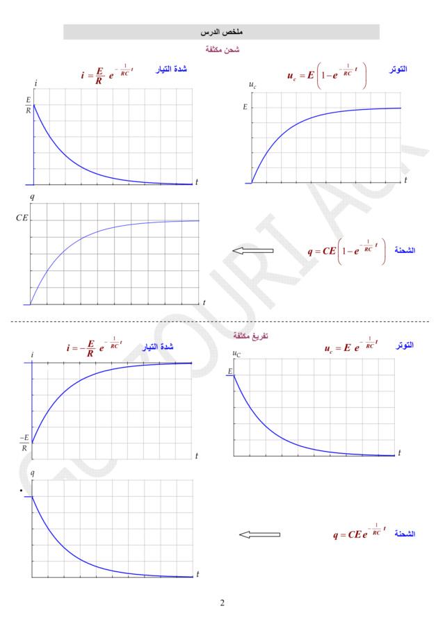 دراسة الظواهر الكهربائية - الوحدة 03 في الفيزياء - 3 ثانوي رياضي، تقني رياضي، علوم تجريبية BAC 3AS U3b-0210