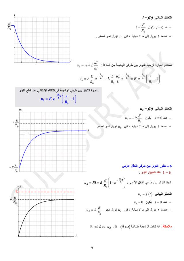 دراسة الظواهر الكهربائية - الوحدة 03 في الفيزياء - 3 ثانوي رياضي، تقني رياضي، علوم تجريبية BAC 3AS U3c-0910
