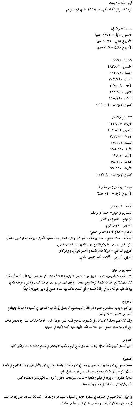 نقد صحفي : عن فيلم حكاية 3 بنات 1968 م A_aoaa28