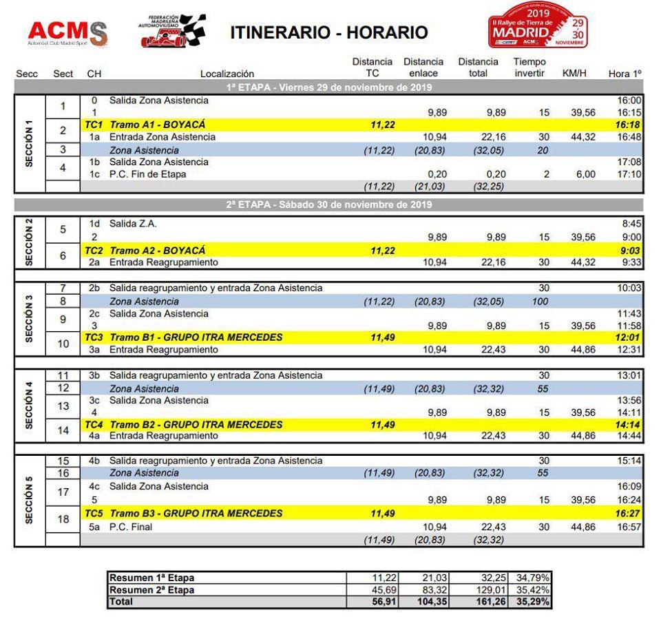 CERT: 2º Rallye de Tierra de Madrid [29-30 Noviembre] 78291510
