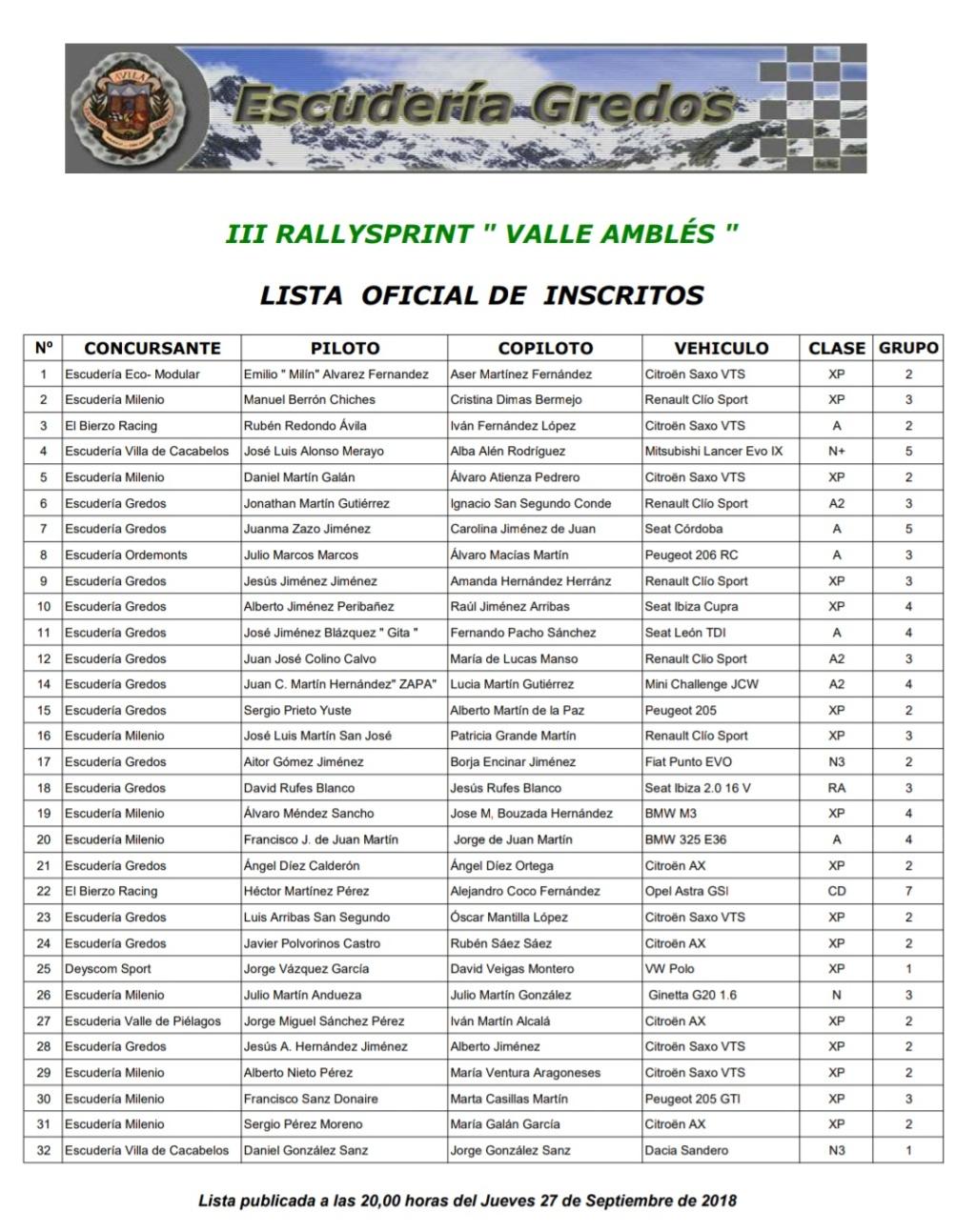 Campeonatos Regionales 2018: Información y novedades - Página 29 Img_2010