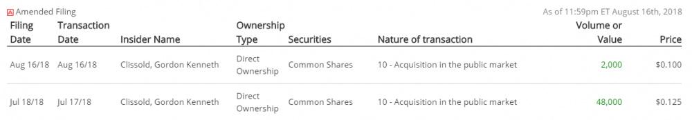 Microcaps - Titres, placements privés, recherches - Page 4 Gsi-in10