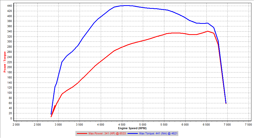 Recherche VF35 et injecteurs E58afe10