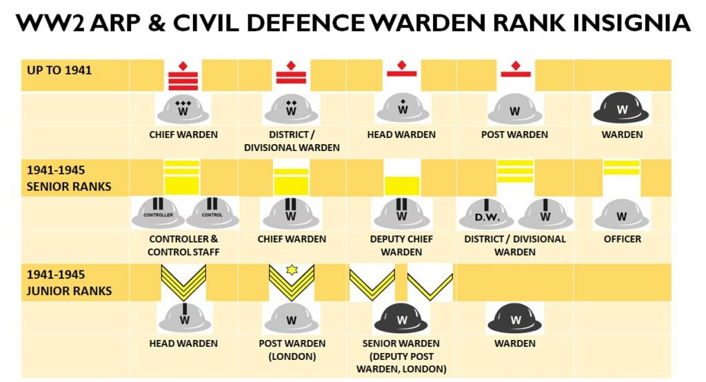 Estim. Mk.II Warden helmet Ranks_10