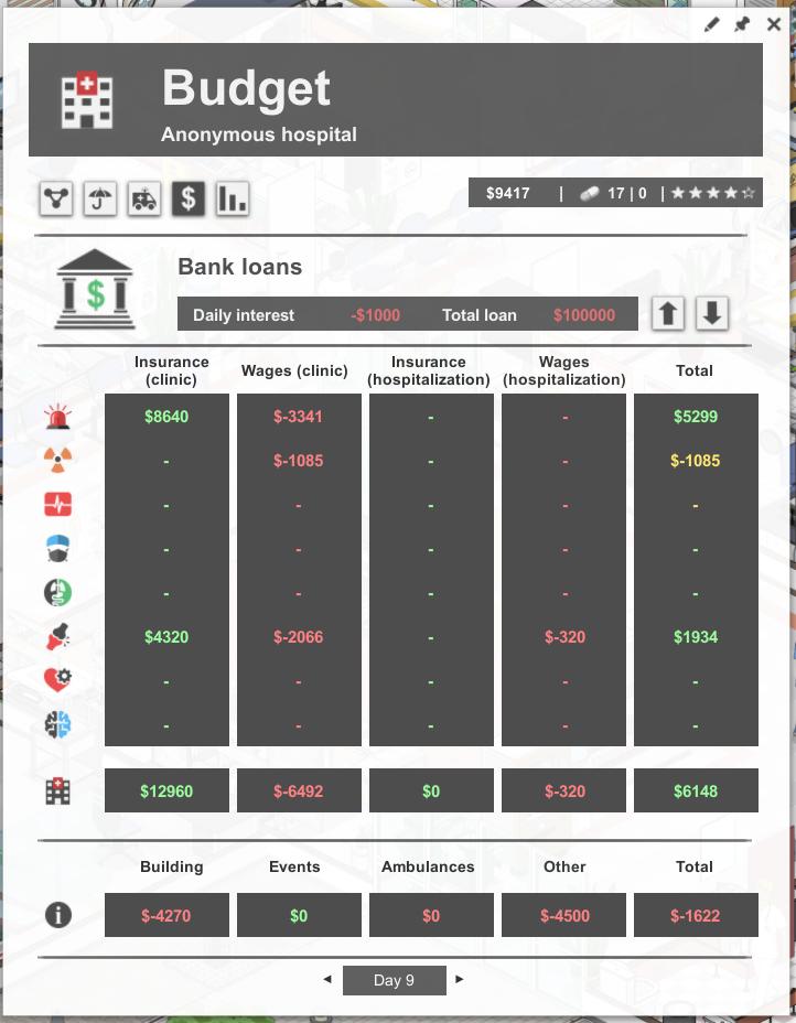 [OPEN] Total daily profit/loss not factoring in loan interest Screen10