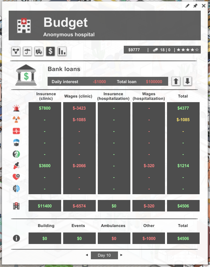 [OPEN] Total daily profit/loss not factoring in loan interest Screen11