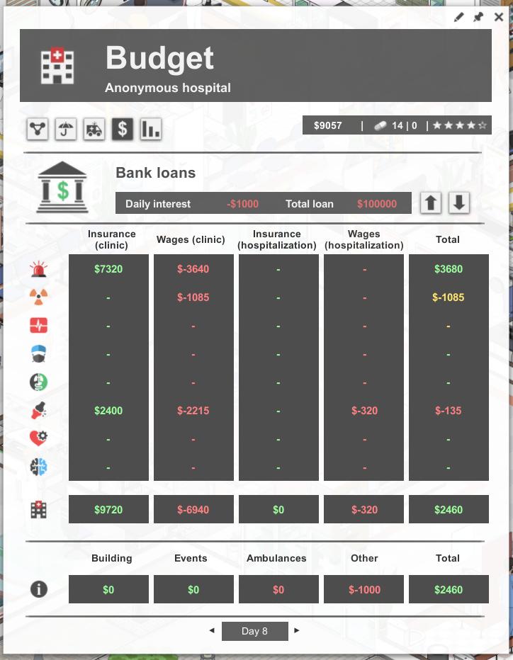 [OPEN] Total daily profit/loss not factoring in loan interest Screen12