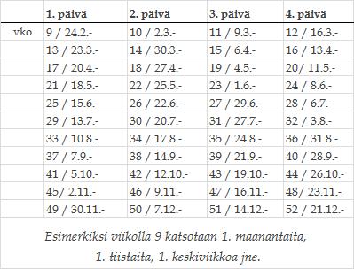 Valmennusaikataulut Valkka12