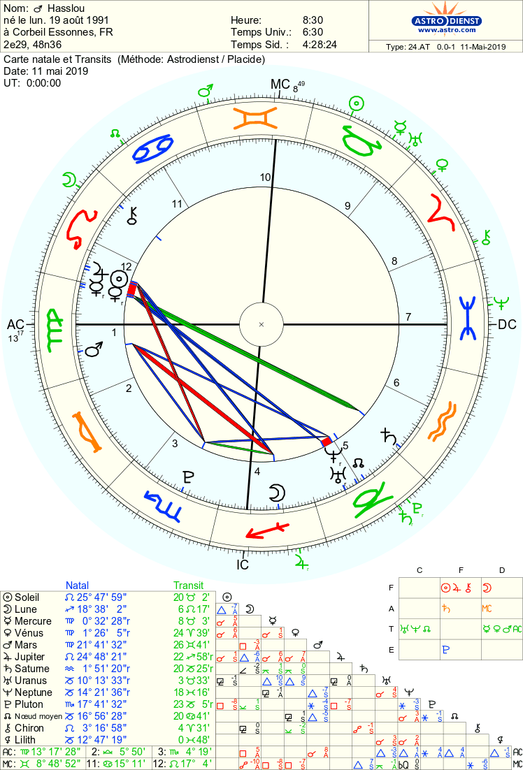 Saturne en V Astro_10
