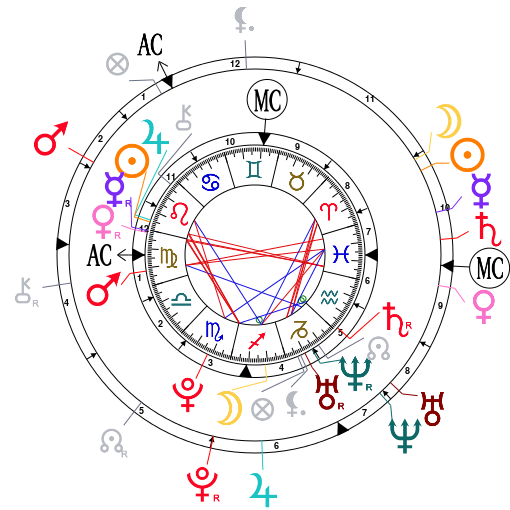 Les planetes en 8 et l'attirance . - Page 3 Astrot13