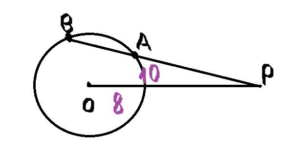 Circunferência Potenc10