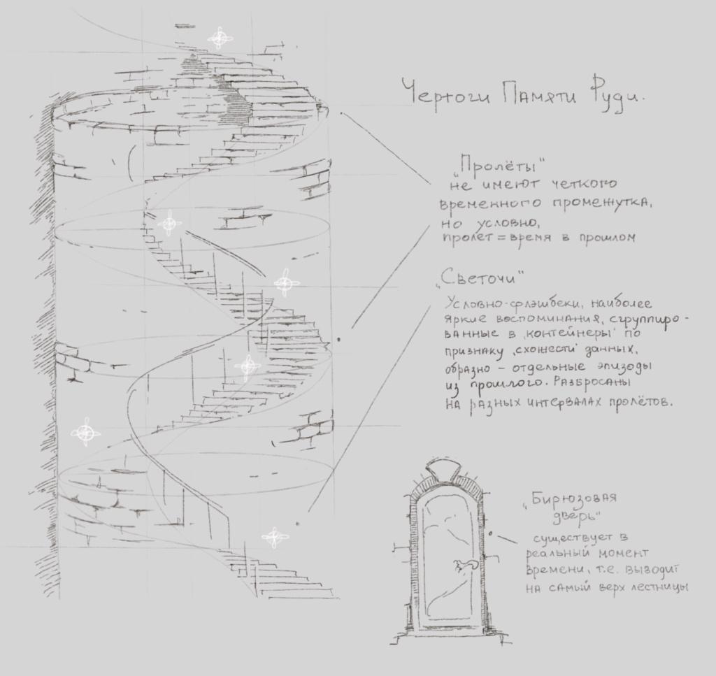 Рудинья Марск, Руди Aa_ua11