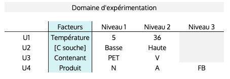 Aide pour réaliser une matrice de plan d'expérience Captur11
