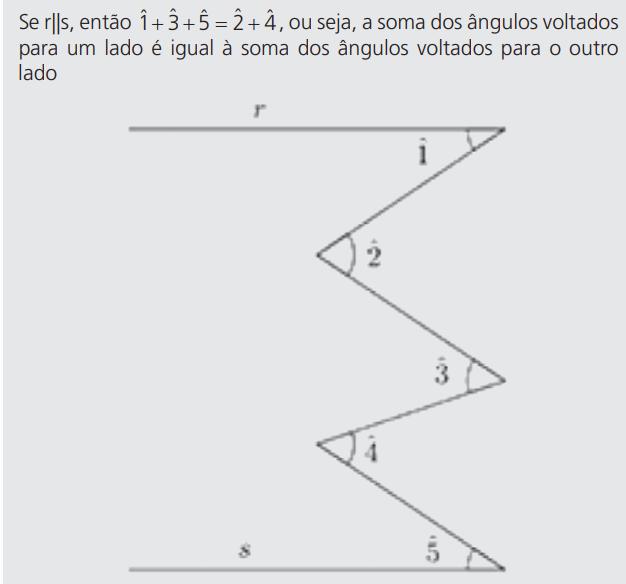 Demonstração Geometria Plana Demons10
