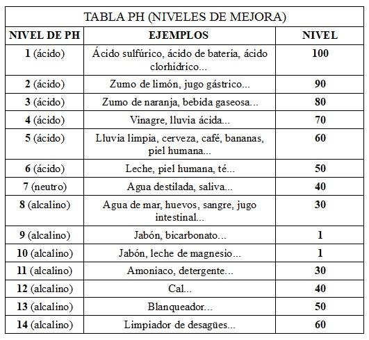Ficha Thyma Bandle Tabla_10