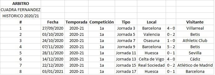 Real Valladolid C.F. - Valencia C.F. Domingo 10 de Enero. 21:00 18_val14