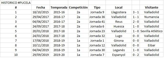 Real Valladolid C.F. - Valencia C.F. Domingo 10 de Enero. 21:00 18_val15