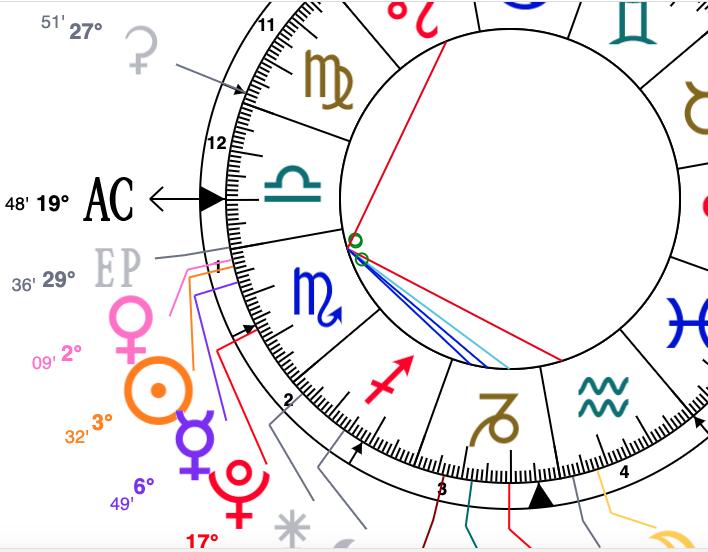 Cercles, bulles, ronds - sur aspects Captur14