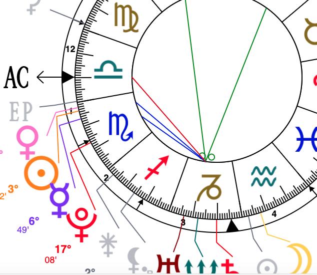 Cercles, bulles, ronds - sur aspects Captur17